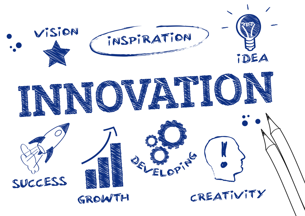 innovation is the - photo #46
